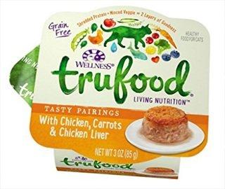 Wellness Furball Cat Food