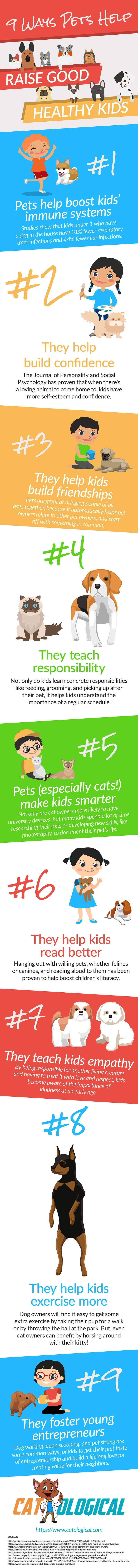 9 Ways Pets Help Raise Good, Healthy Kids